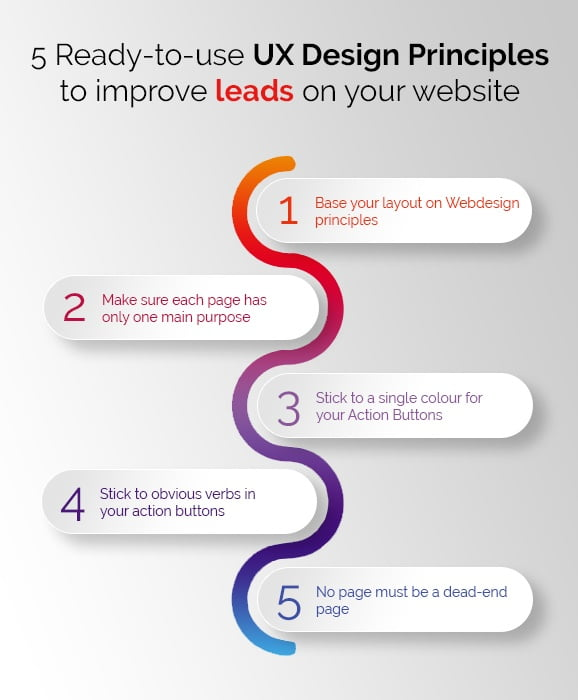 5 ux design principles to improve leads on your website